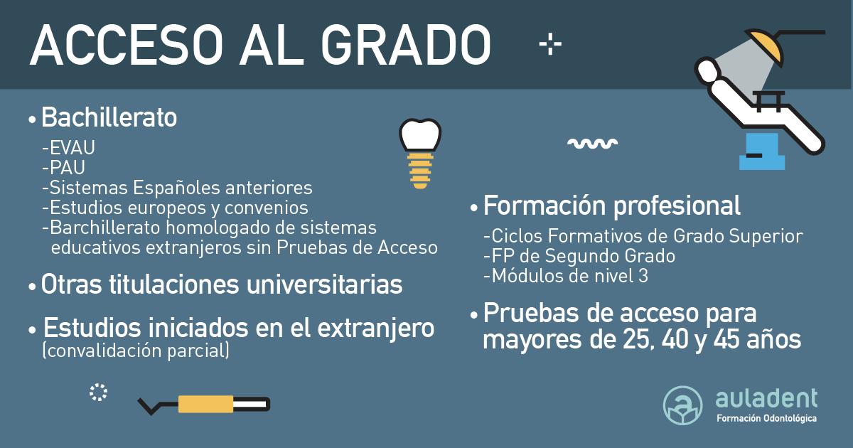 Requisitos Para Estudiar Odontología En España Grado Y Fp